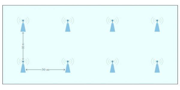 LTE-A UDN Scenario